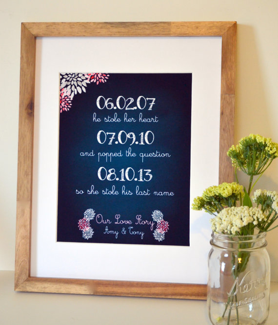 Wedding sign 11×14 print- rustic chalkboard decor- our love story- anniversary gift- he stole her heart- important dates
